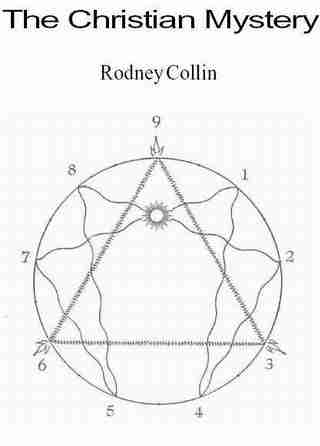 Rodney Collin - The Christian Mystery