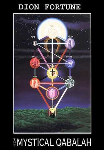 Dion Fortune - The Mystical Qabalah